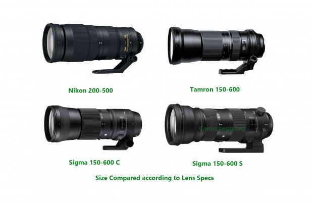 The Nikon 200-500mm f/5.6E, Tamron 150-600 f/5-6.3 Di VC USD, Sigma 150-600 f/5-6.3 DG OS HSM Contemporary and Sports lenses are shown above in their comparative sizes.