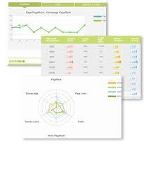 SEO Analysing SERPs