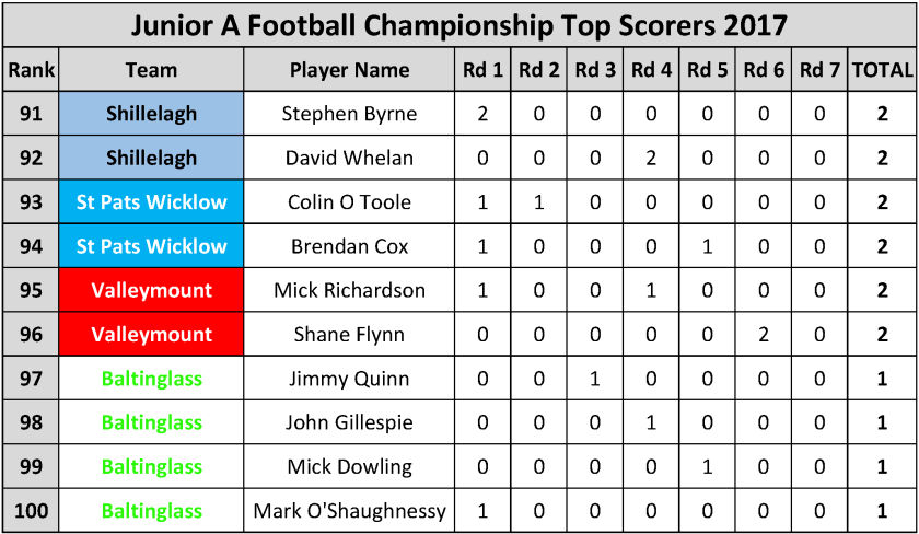 top-scorers_page_058.png