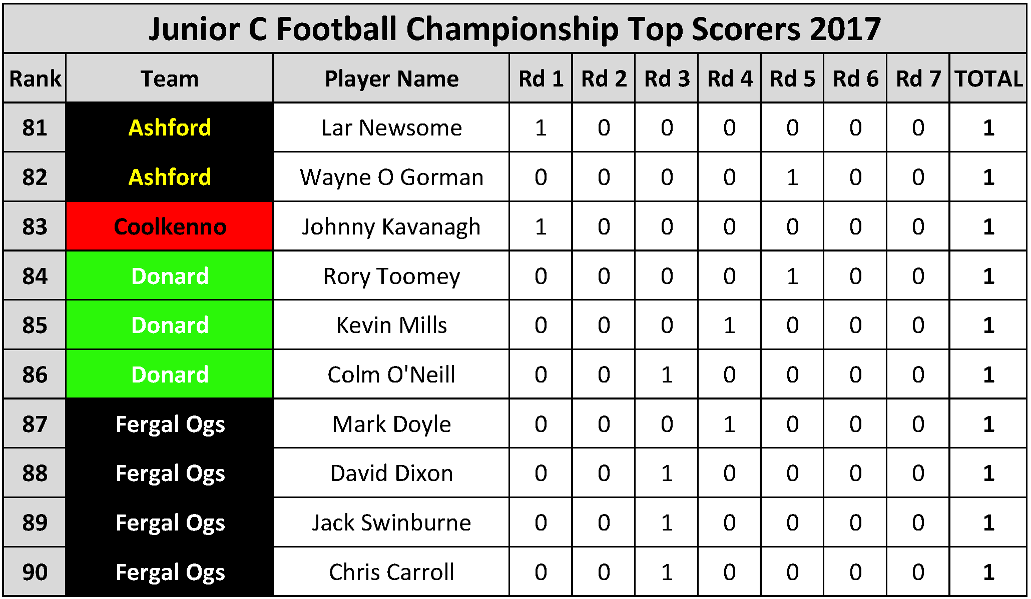 top-scorers_page_086.png