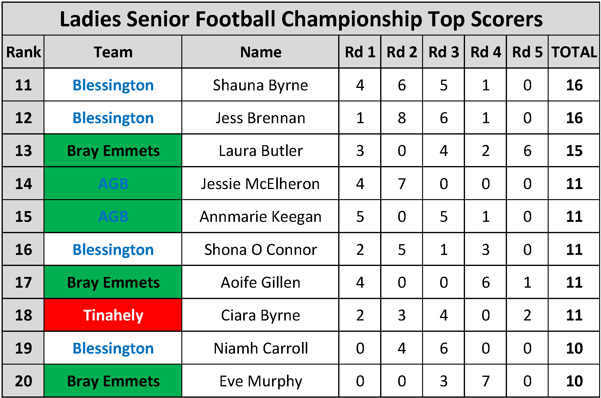 Top Scorers_Page_089