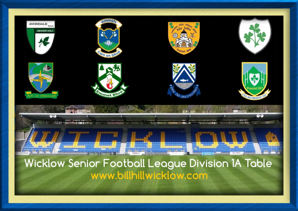 Provisional Senior Football Division 1A First Round Football Fixtures