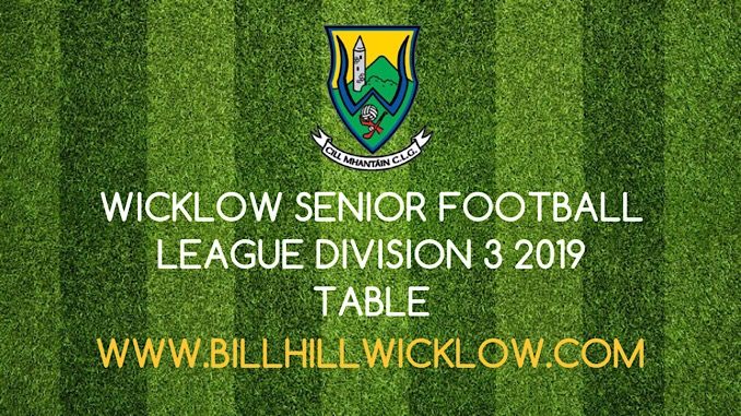 Senior Football League Division 3 Table 2019