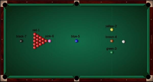 SNOOKER  Nowhere to hide!  billiardshopaustralia