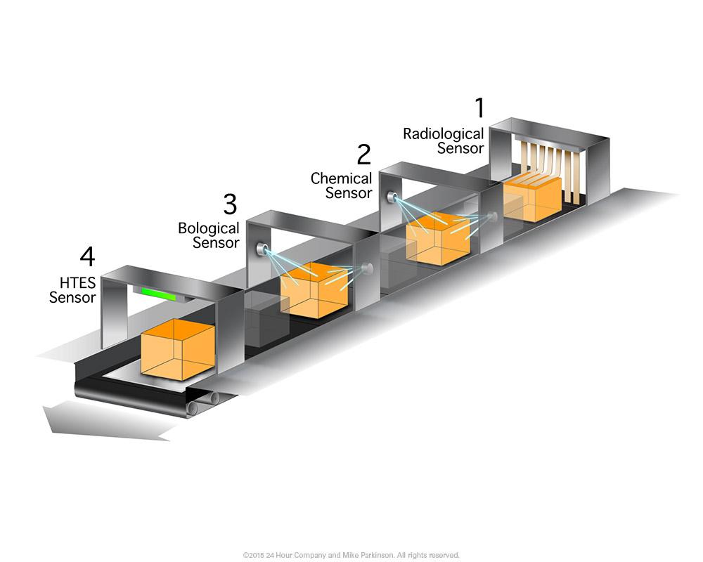 hight resolution of graphic description use this conveyor belt