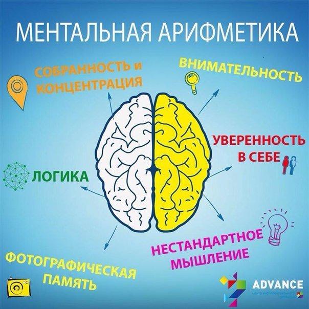 Rossiya Ivan uyasi mashinasi