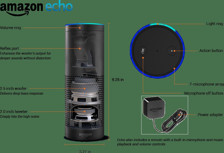 Amazon Echo: Siri for Your Living Room
