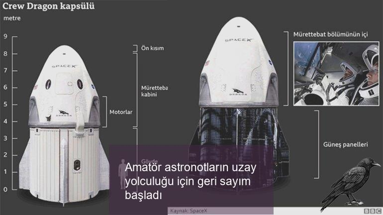 amator astronotlarin uzay yolculugu icin geri sayim basladi 1 mcazeoaz