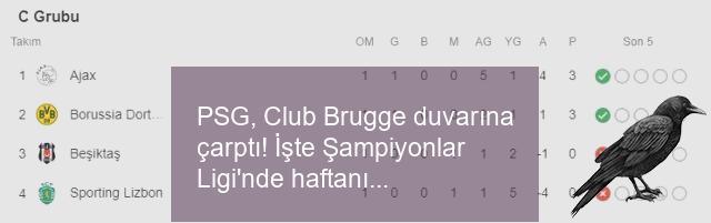 psg club brugge duvarina carpti iste sampiyonlar liginde haftanin tum sonuclari 2 ba8a2hwz