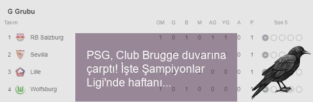 psg club brugge duvarina carpti iste sampiyonlar liginde haftanin tum sonuclari 6 qh3njls2