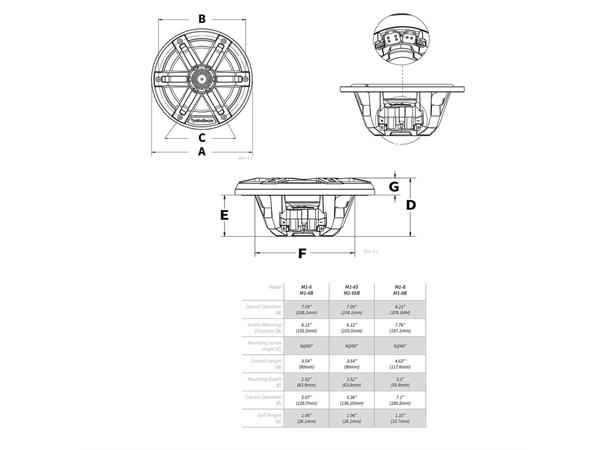 Rockford Fosgate M165 høyttalerpar 6.5