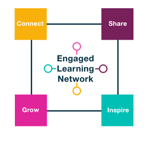 Engaged learning network graphic