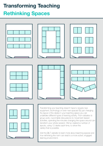 Seven diagrams of teaching rooms with variations on layout