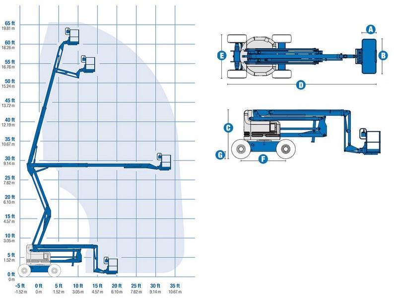 Podnośnik Spalinowy Przegubowy Z60/34 - wymiary