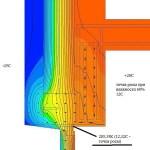 Пример теплотехнического расчёта стены по СП 50.13330.2012