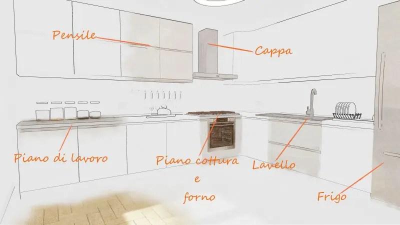 Stunning Disegnare Una Cucina Pictures  House Interior