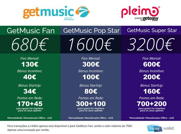 GetMusic-Geteasy-Pleimo-Packs