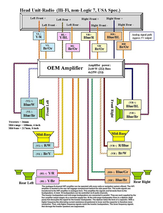 Bmw Wiring Diagram : wiring, diagram, Logic, Wiring, Diagrams, Bimmerfest, Diagram, Procedure-clearance, Procedure-clearance.europe-carpooling.it