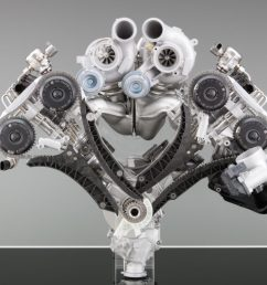 in addition to modular platforms bmw is also going modular with its engines the b58 which replaced the n55 starting with the 2016 model year shares  [ 1024 x 771 Pixel ]