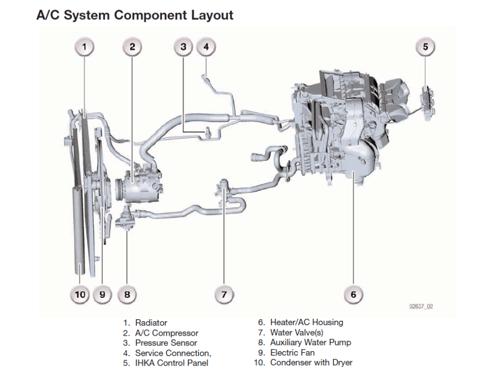 medium resolution of during the time it has grown up with different sensors the motor of the compressor with the clutch which regulates its power