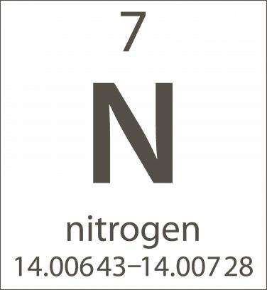 Advantages of Nitrogen Filled automobile tires