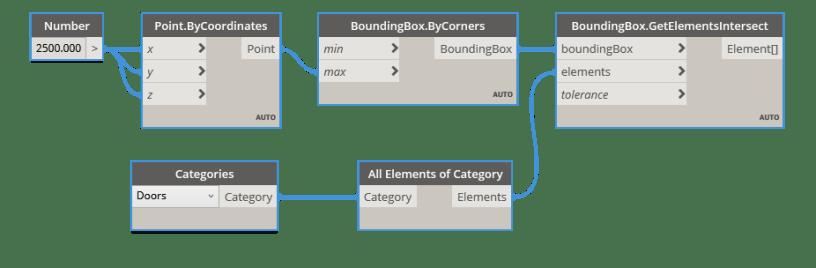 bimorph-Nodes-Bounidng-Box-Get-Elements-Intersect