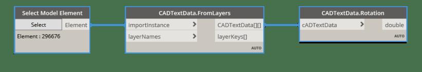 Bimorph Nodes v3.0 CADTextData.Rotation user guide