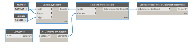 bimorph-Nodes-Solid-Intersection-Result-Intersecting-Elements