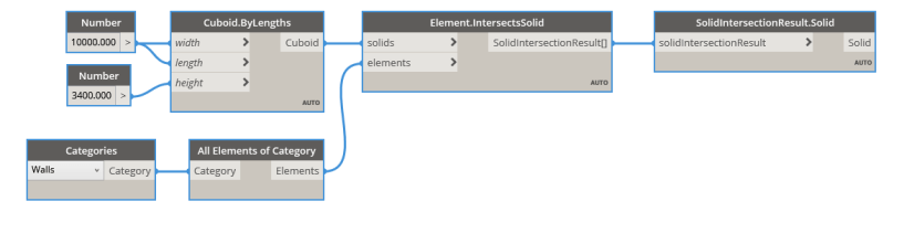 bimorph-Nodes-Solid-Intersection-Result-Solid