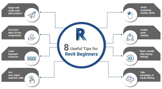 Best practices for Revit beginners