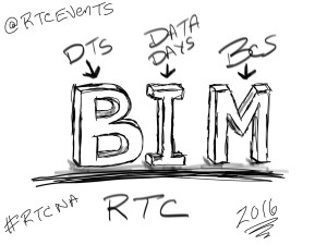 RTC + DTS + Data Days + BCS = BIM