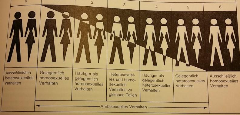 Öffentlichkeitsarbeit Homosexueller Dating-Website
