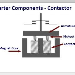 Wiring Diagram Of Magnetic Contactor Janitrol Furnace Thermostat Motor Starter Online Electrical Course 2 Overload Definition