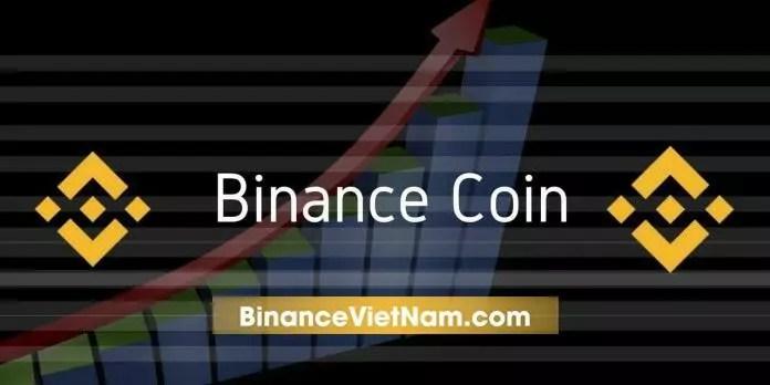 Các Lý Do Bạn Nên Mua Đồng BNB Coin (Binance Coin) Khi Giao Dịch Tại Binance -