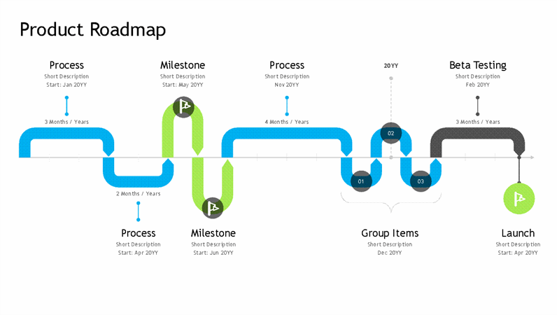 This template is according to the requirements of the organization and the newcomers. Product Roadmap Timeline