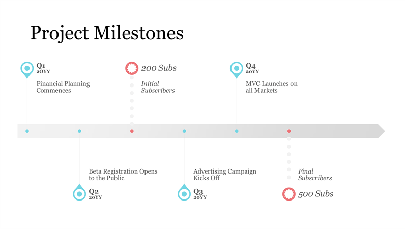 Looking for project timeline templates? Timelines Office Com