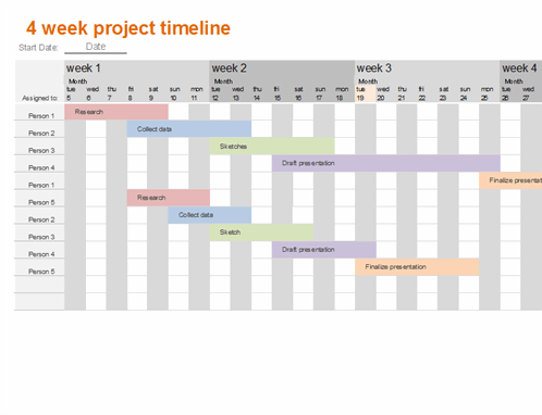 Use an excel timeline template to chart your work plan, or try a powerpoint timeline template to track key dates. Four Week Project Timeline