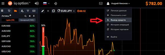 cât puteți câștiga pe bursa bitcoin