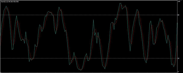 Forex / cfd / bináris opciók stratégiái - mi-lenne.hu