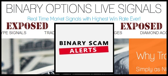 In the money binary options