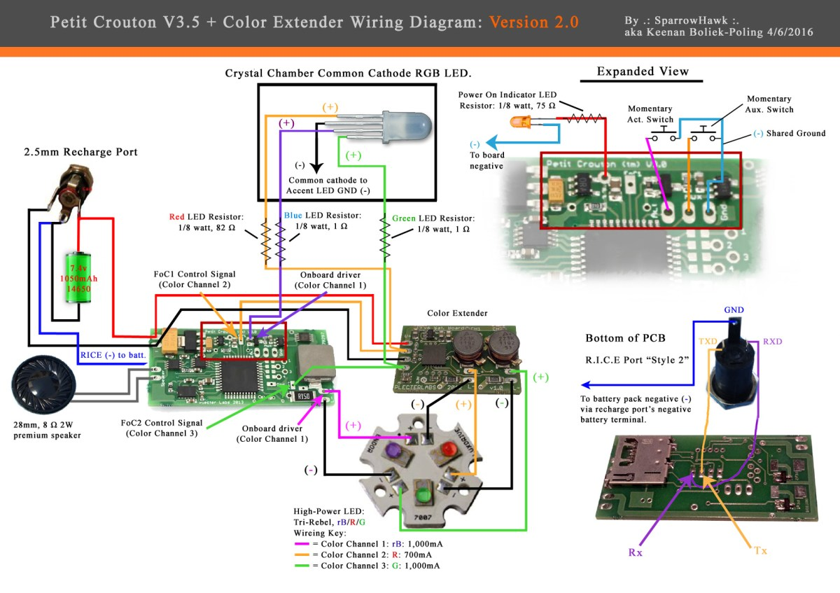 wiring diagram for the petit crouton v3 5 4 0 color extender binary sunset design [ 1200 x 847 Pixel ]