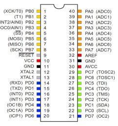 8051 pin diagram microcontroller [ 1024 x 768 Pixel ]