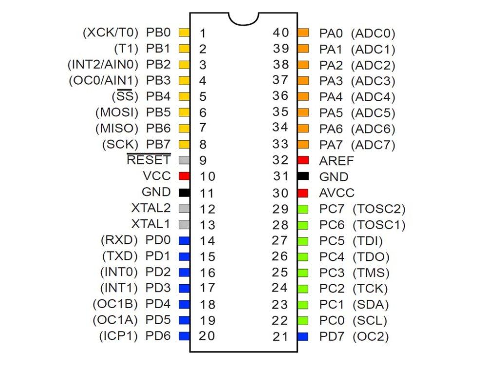 medium resolution of 8051 pin diagram microcontroller