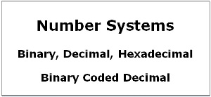 Number System in Embedded Programming