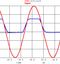 output characteristics of voltage regulation with zener diode [ 1638 x 1051 Pixel ]