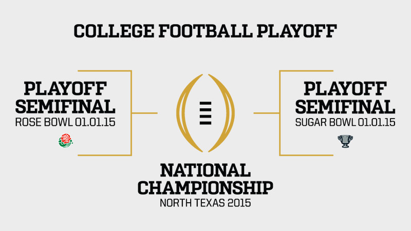 BingeMedia.Net » Binge Sports: College Football Playoff