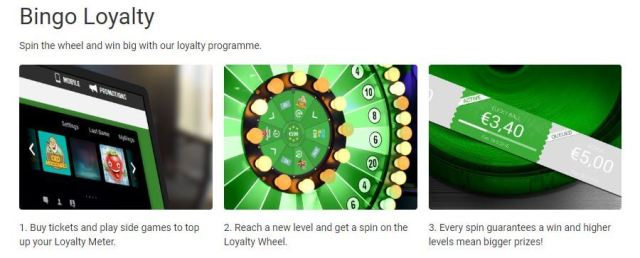 Unibet Bingo loyalty 1