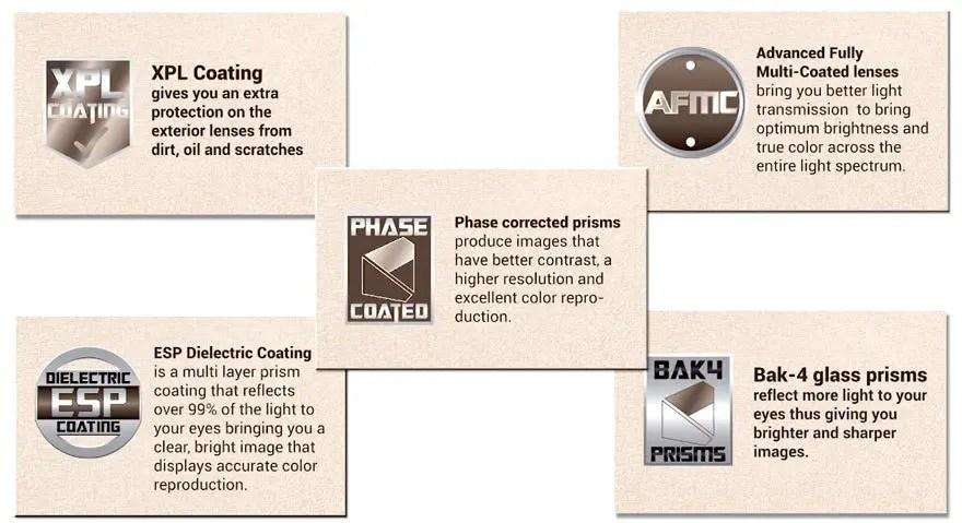 Key-Features-of-Argos
