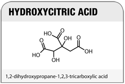 Hydroxyxitric Acid found in surely slim max bioparanta obesity natural