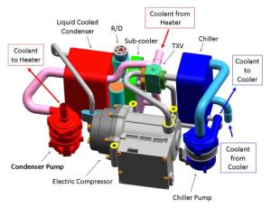 Delphi developing new, more efficient HVAC system for